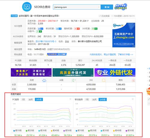 网友爆料 加盟行业网站关键词猛降!(站长新闻)