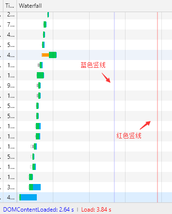 DOMContentLoaded 事件_JS教程