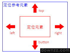 CSS position:absolute 绝对定位_CSS教程