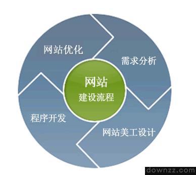 一篇软文优化如何获得免费流量?-seo网站优化