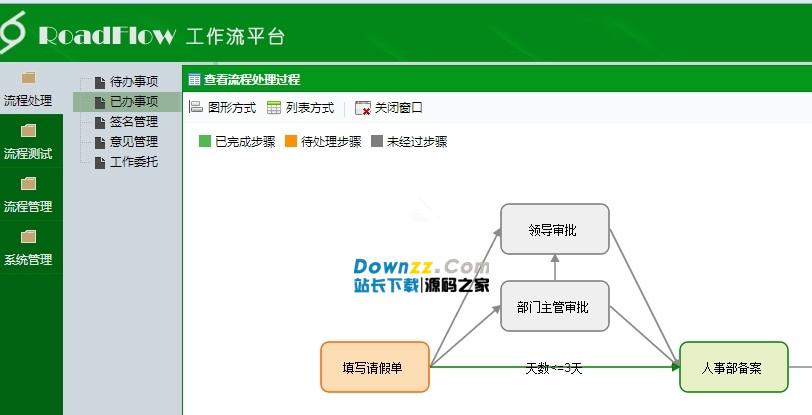 可视化流程引擎RoadFlow v2.7.5