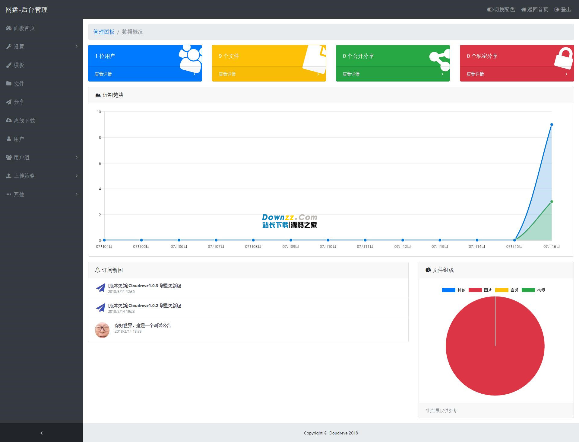 Cloudreve免费开源网盘系统 v1.0.3