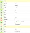 vivi万能网站小偷站群版2.4商业系统源码