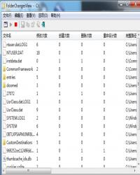 磁盘读写监视器(FolderChangesView)1.95汉化版