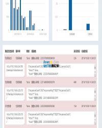 Tmmi  Api接口自动测试软件 v0.3.0